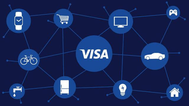 <strong>物联网流量卡怎么收费