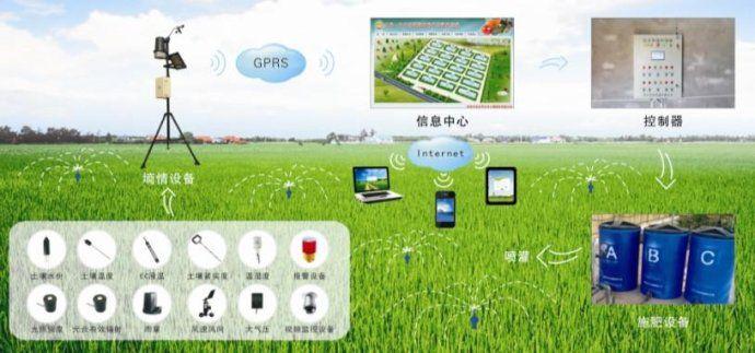 <strong>中国移动物联卡13位的手机能用吗